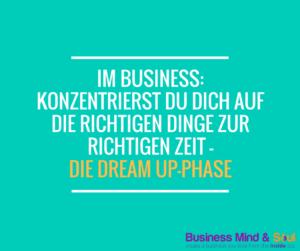 Im Business: Konzentrierst du dich auf die richtigen Dinge zur richtigen Zeit?